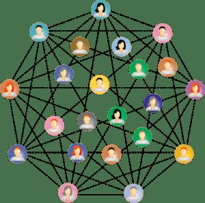 קהילה מקוונת