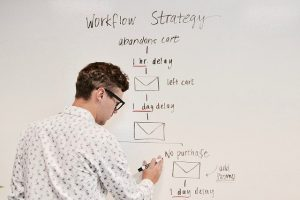 אוטומציה שיווקית ככלי האפקטיבי ביותר לשיפור שיווק B2B